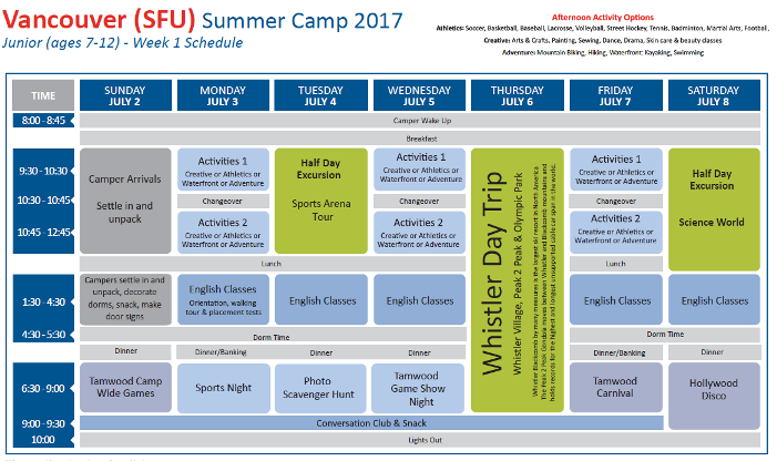 TAMWOOD CAMP SFU
