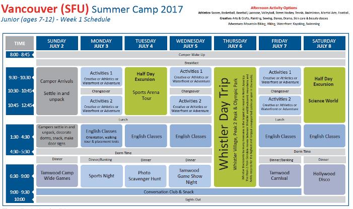 TAMWOOD CAMP SFU